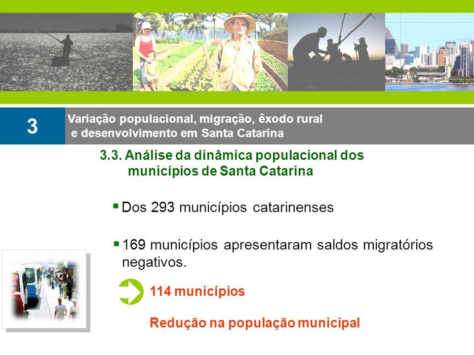 3 Dos 293 municípios catarinenses