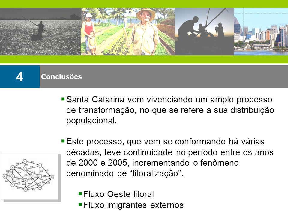 Conclusões 4. Santa Catarina vem vivenciando um amplo processo de transformação, no que se refere a sua distribuição populacional.