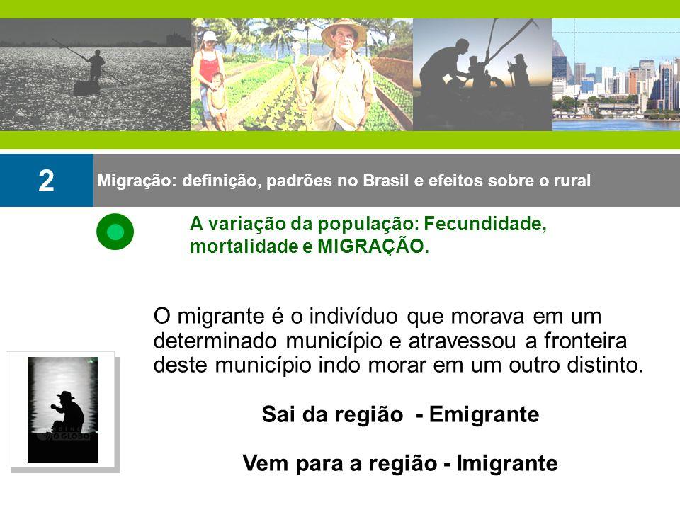 Sai da região - Emigrante Vem para a região - Imigrante