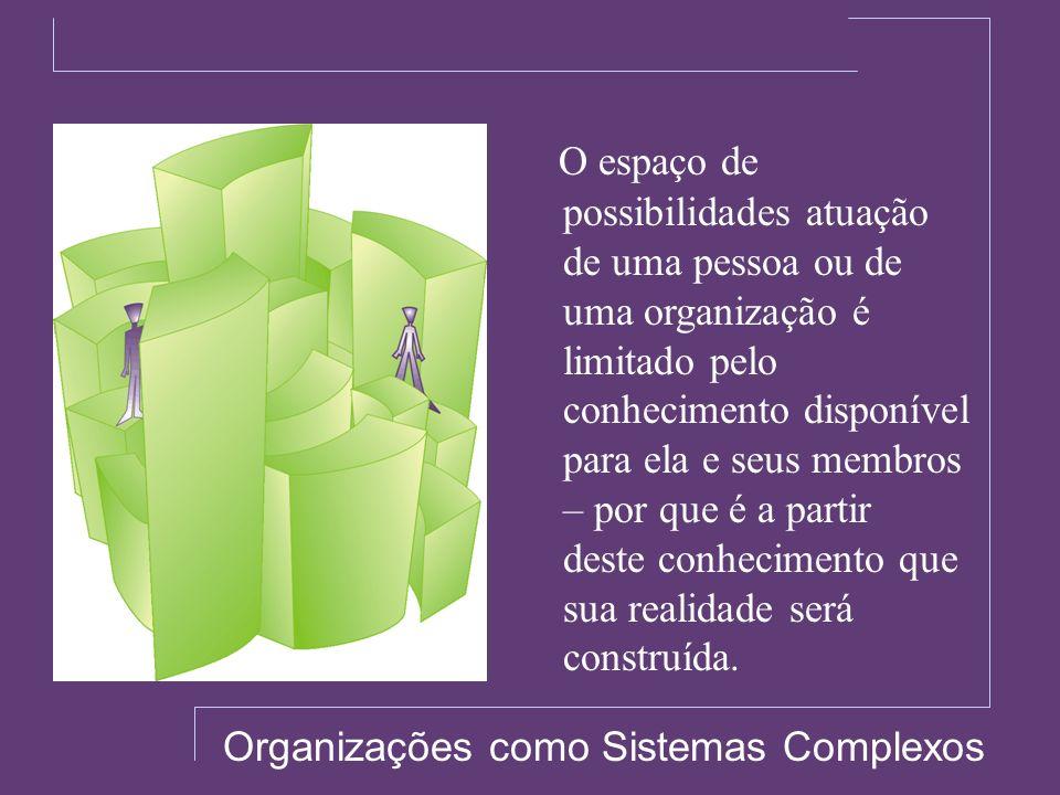 O espaço de possibilidades atuação de uma pessoa ou de uma organização é limitado pelo conhecimento disponível para ela e seus membros – por que é a partir deste conhecimento que sua realidade será construída.