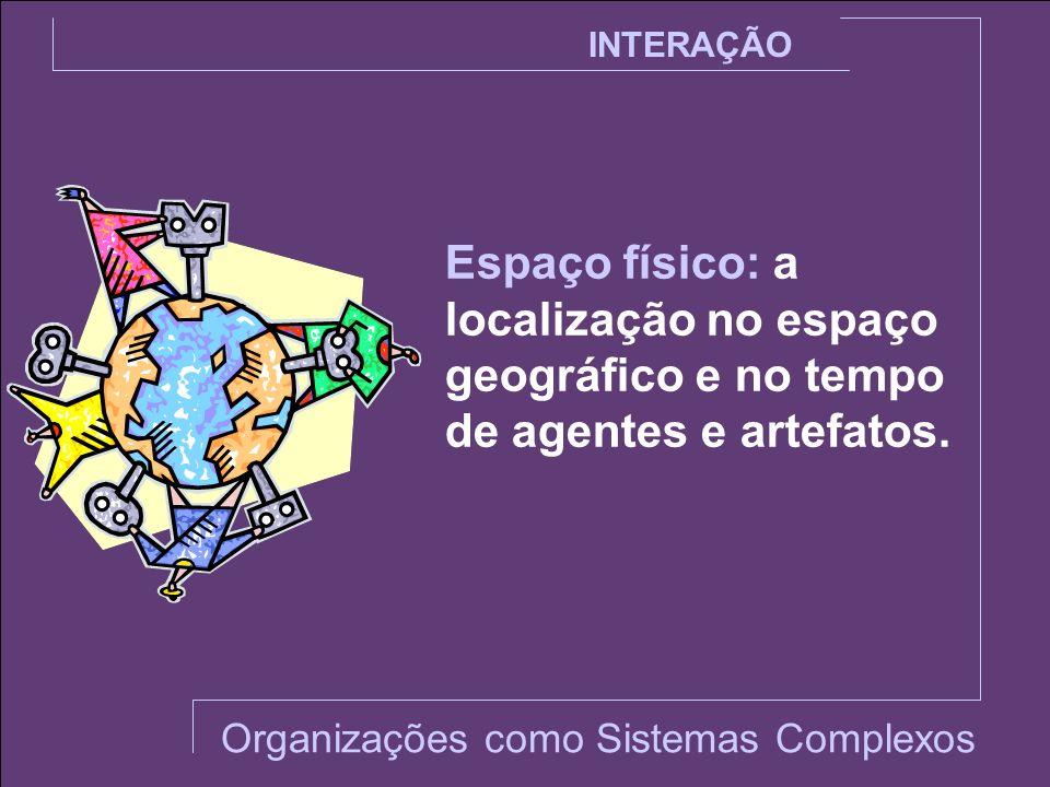 INTERAÇÃO Espaço físico: a localização no espaço geográfico e no tempo de agentes e artefatos.