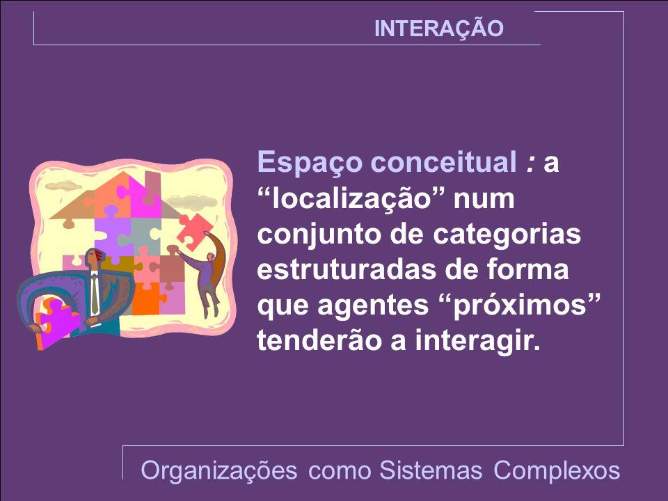 INTERAÇÃO Espaço conceitual : a localização num conjunto de categorias estruturadas de forma que agentes próximos tenderão a interagir.