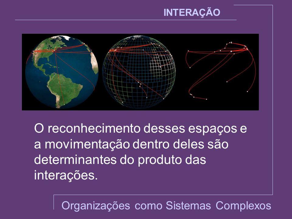 INTERAÇÃO O reconhecimento desses espaços e a movimentação dentro deles são determinantes do produto das interações.