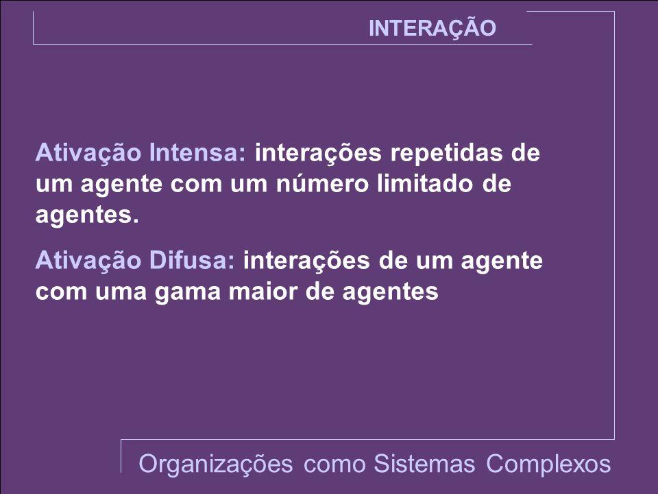 Ativação Difusa: interações de um agente com uma gama maior de agentes