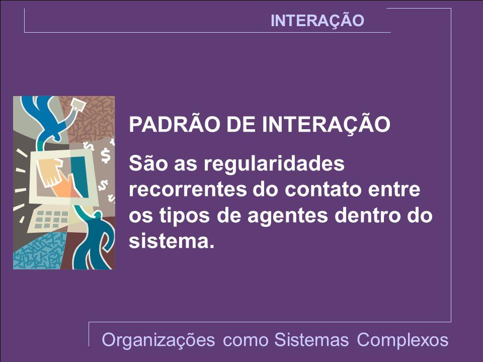 INTERAÇÃO PADRÃO DE INTERAÇÃO. São as regularidades recorrentes do contato entre os tipos de agentes dentro do sistema.