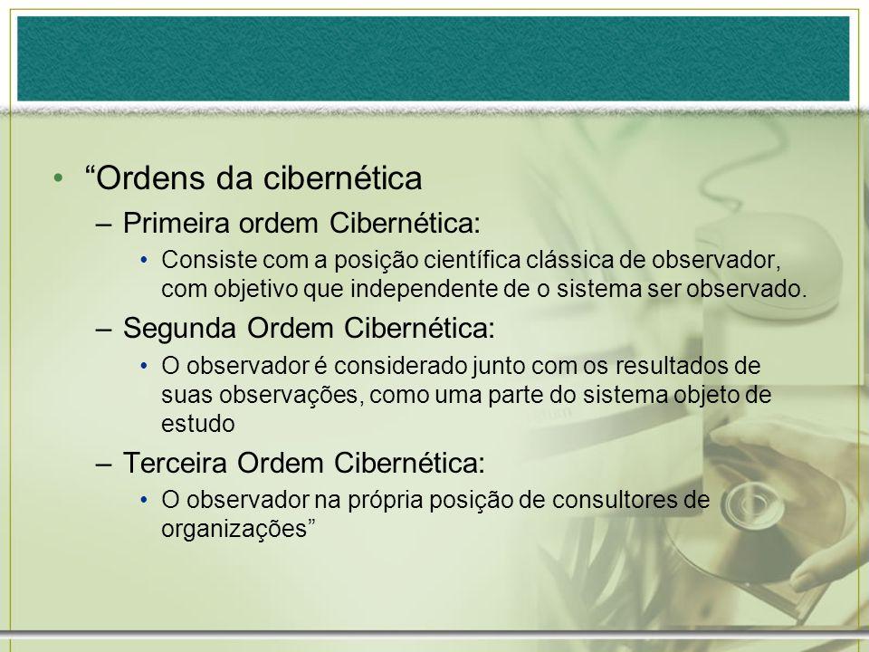 Ordens da cibernética