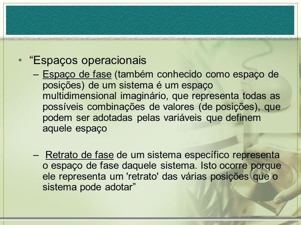 Espaços operacionais