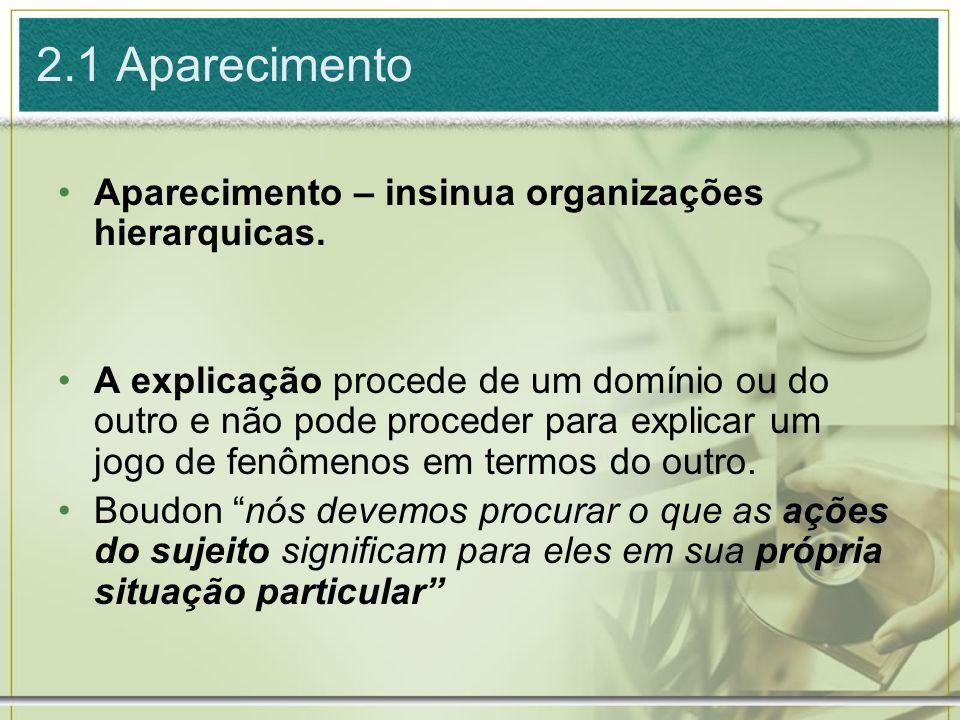 2.1 Aparecimento Aparecimento – insinua organizações hierarquicas.