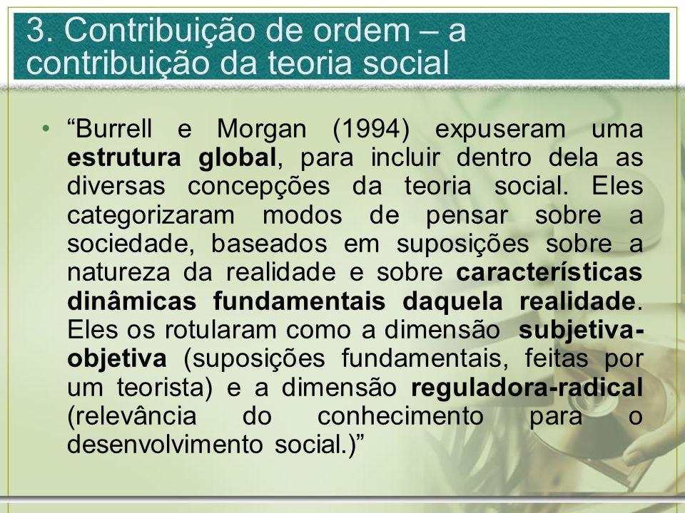 3. Contribuição de ordem – a contribuição da teoria social