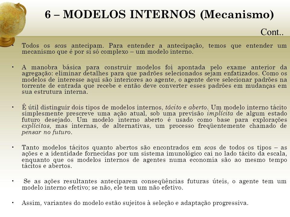 6 – MODELOS INTERNOS (Mecanismo)