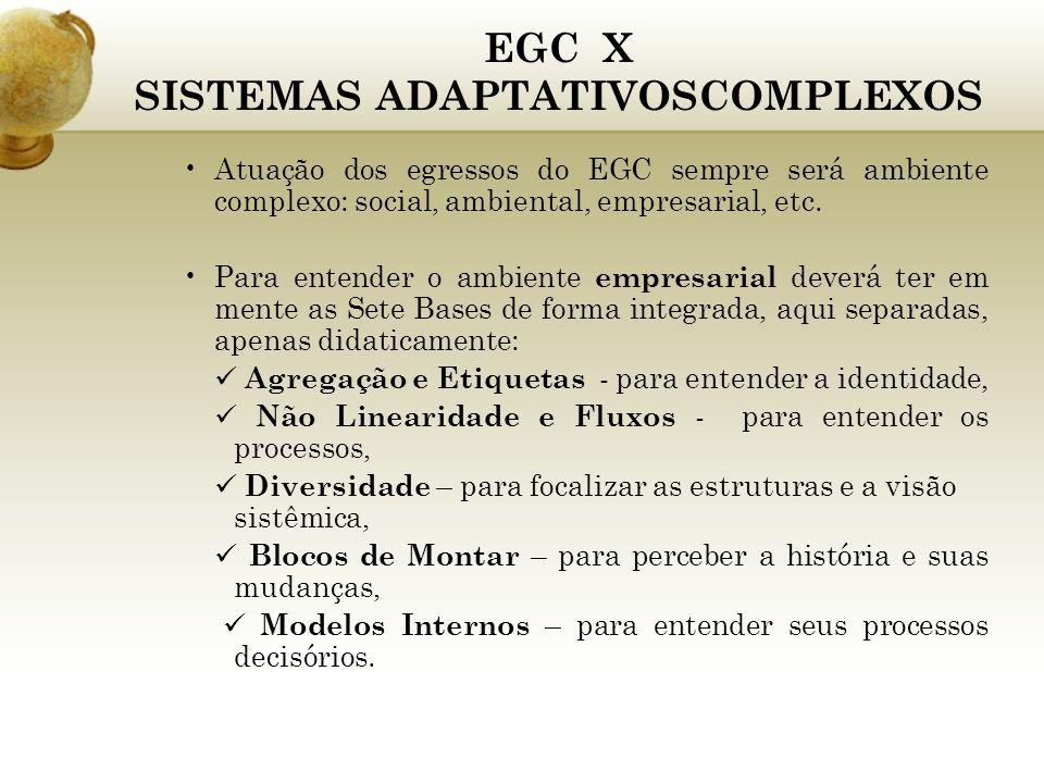 EGC X SISTEMAS ADAPTATIVOSCOMPLEXOS