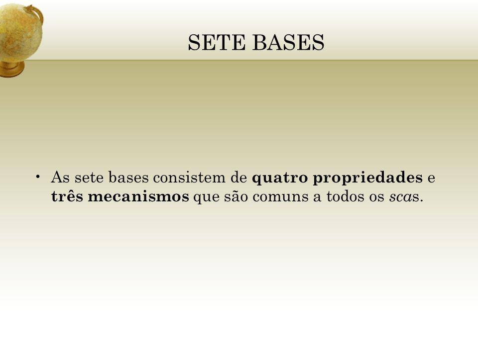 SETE BASES As sete bases consistem de quatro propriedades e três mecanismos que são comuns a todos os scas.