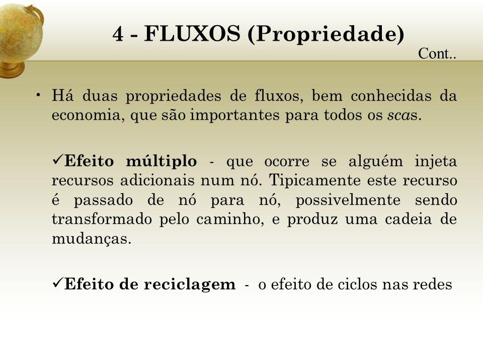 4 - FLUXOS (Propriedade)