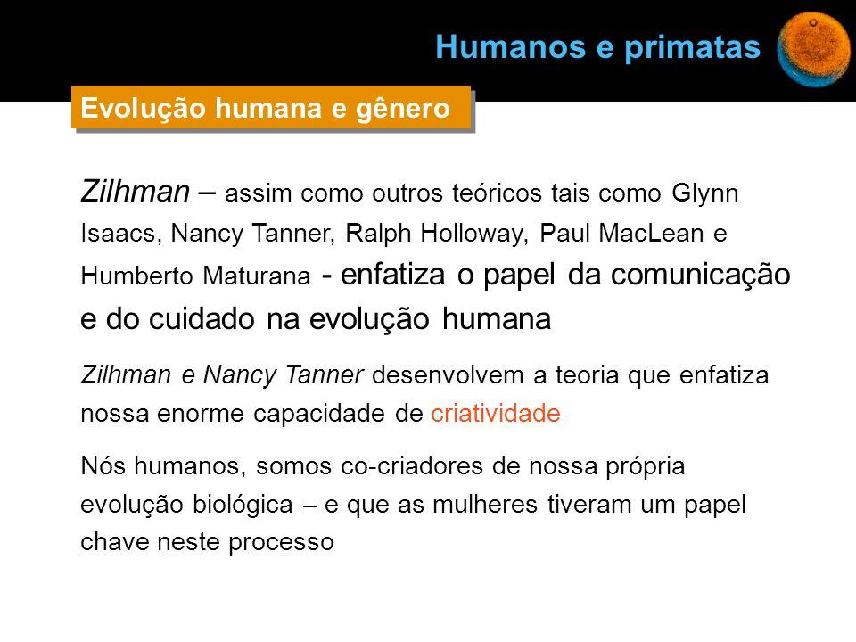 Humanos e primatasEvolução humana e gênero.
