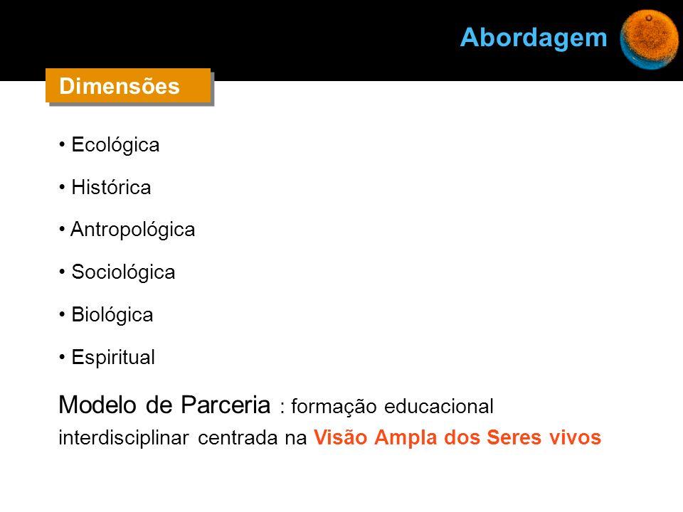 VidaAbordagem. Dimensões. Ecológica. Histórica. Antropológica. Sociológica. Biológica. Espiritual.
