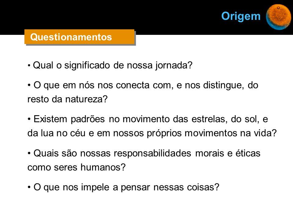 Origem Questionamentos