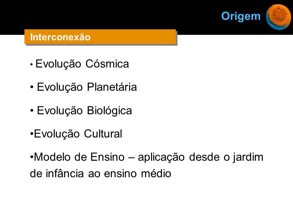 Origem Evolução Planetária Evolução Biológica Evolução Cultural