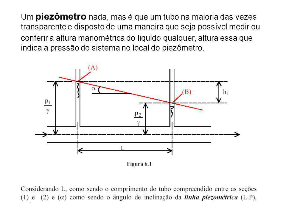 Um piezômetro nada, mas é que um tubo na maioria das vezes transparente e disposto de uma maneira que seja possível medir ou conferir a altura manométrica do liquido qualquer, altura essa que indica a pressão do sistema no local do piezômetro.