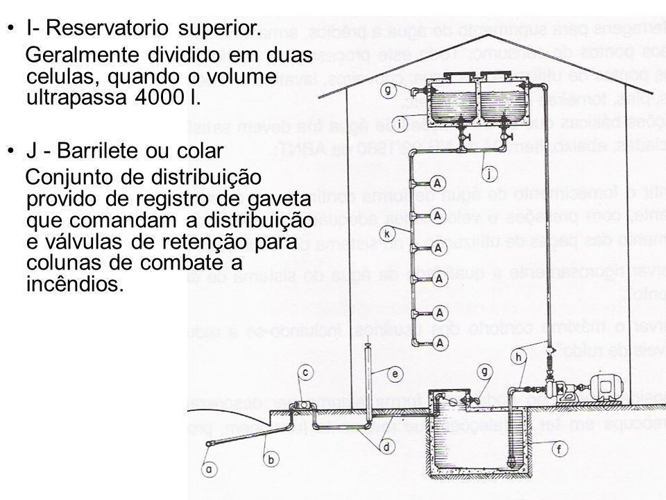 I- Reservatorio superior.