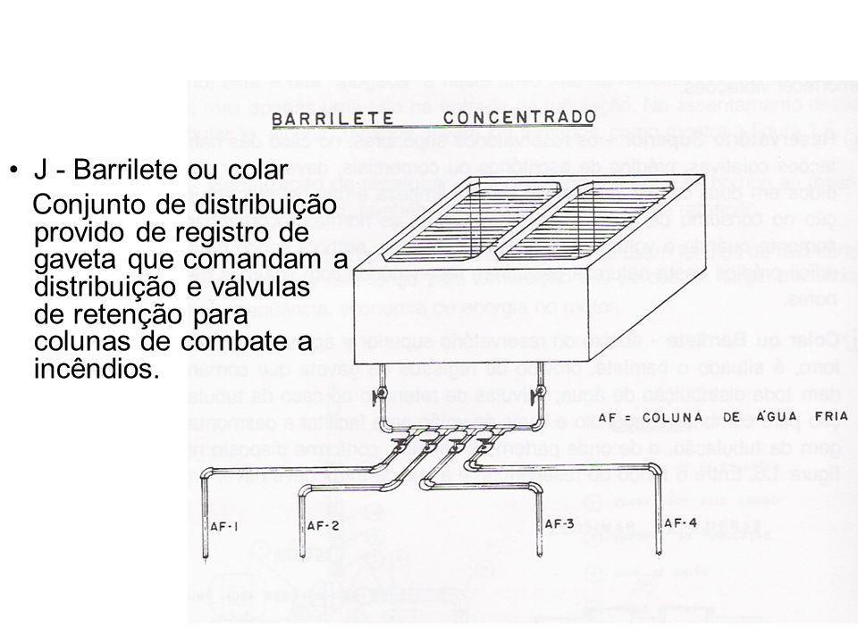 J - Barrilete ou colar