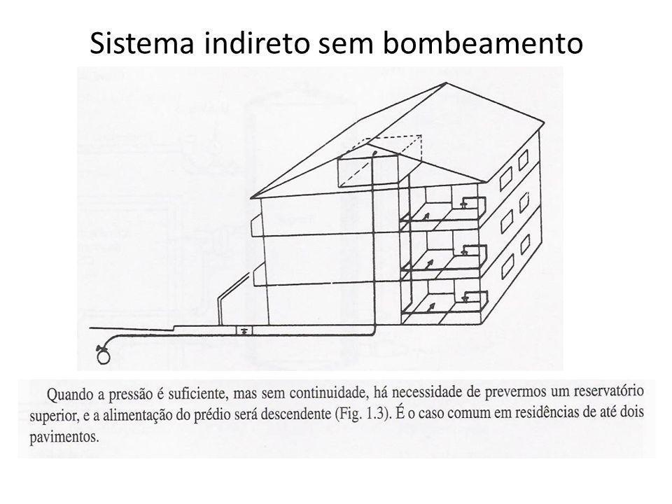 Sistema indireto sem bombeamento