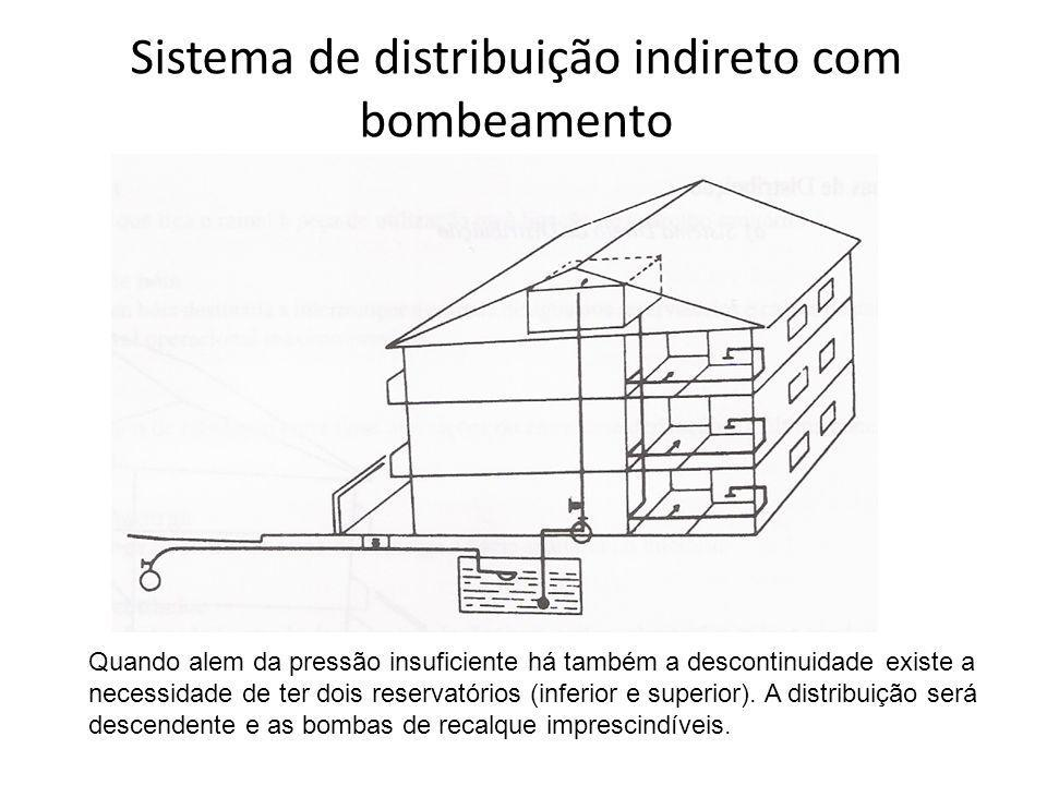Sistema de distribuição indireto com bombeamento