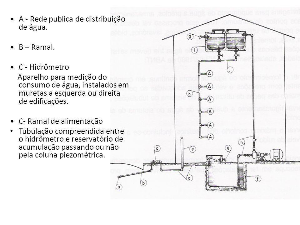 A - Rede publica de distribuição de água.
