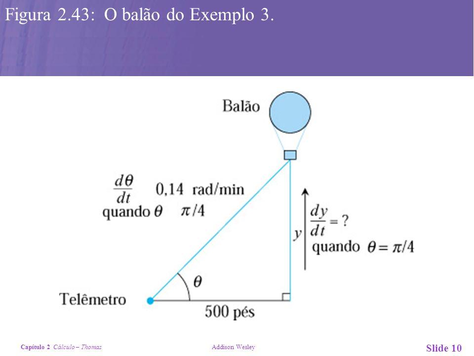 Figura 2.43: O balão do Exemplo 3.