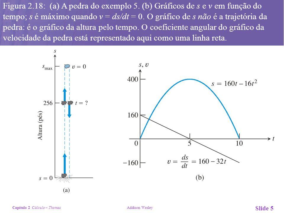 Figura 2. 18: (a) A pedra do exemplo 5
