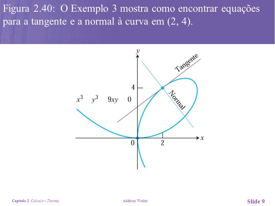 Figura 2.40: O Exemplo 3 mostra como encontrar equações