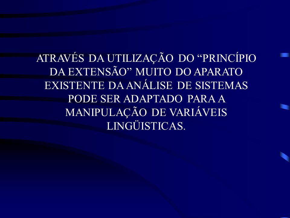 ATRAVÉS DA UTILIZAÇÃO DO PRINCÍPIO DA EXTENSÃO MUITO DO APARATO EXISTENTE DA ANÁLISE DE SISTEMAS PODE SER ADAPTADO PARA A MANIPULAÇÃO DE VARIÁVEIS LINGÜISTICAS.