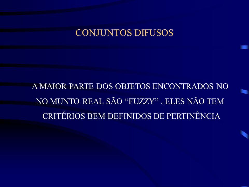 CONJUNTOS DIFUSOS A MAIOR PARTE DOS OBJETOS ENCONTRADOS NO