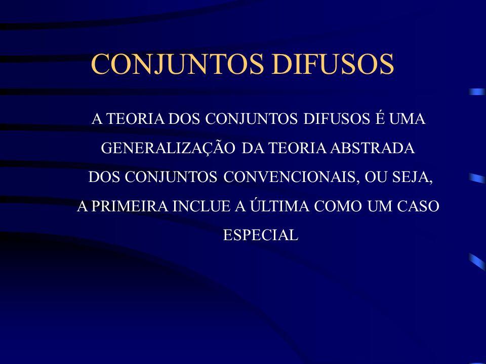 CONJUNTOS DIFUSOS A TEORIA DOS CONJUNTOS DIFUSOS É UMA