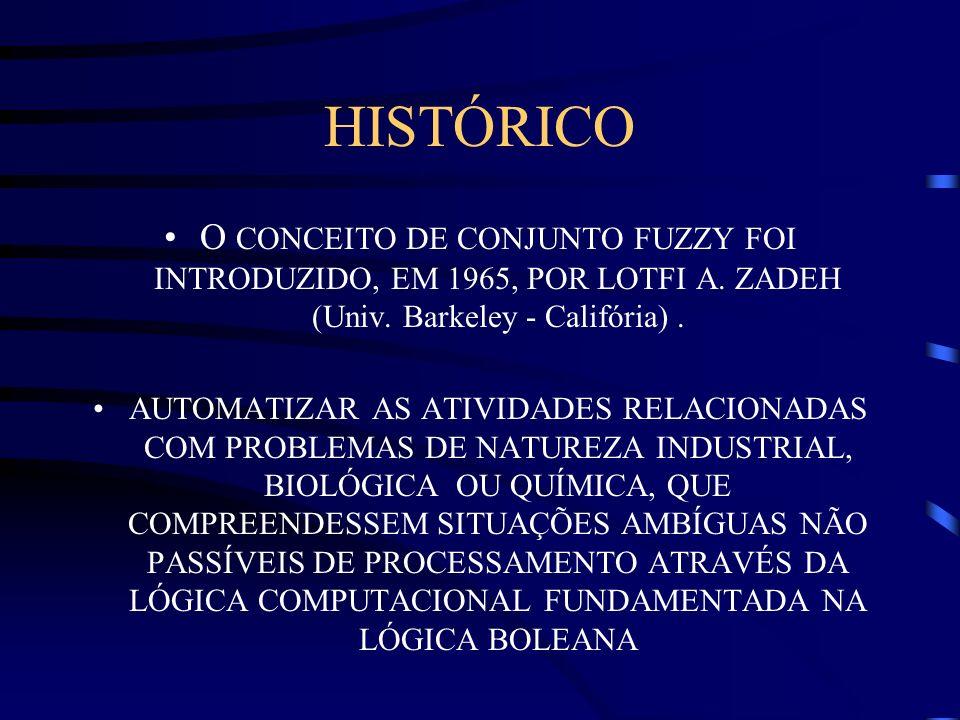 HISTÓRICOO CONCEITO DE CONJUNTO FUZZY FOI INTRODUZIDO, EM 1965, POR LOTFI A. ZADEH (Univ. Barkeley - Califória) .