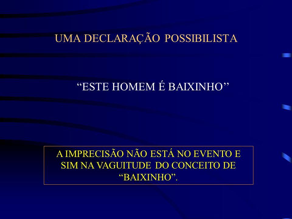 UMA DECLARAÇÃO POSSIBILISTA