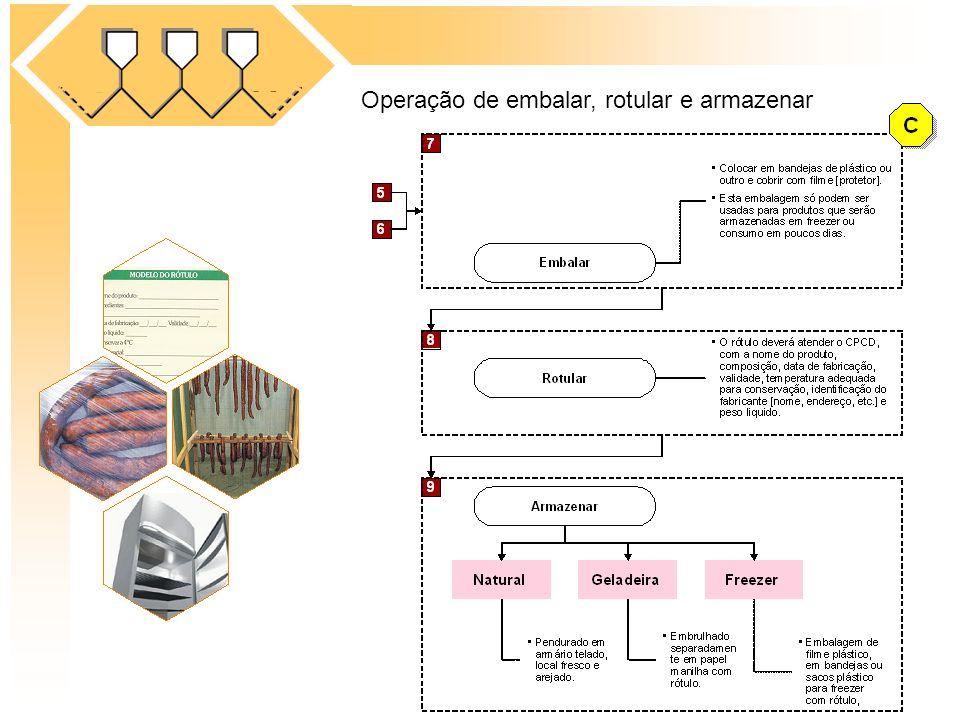 Operação de embalar, rotular e armazenar