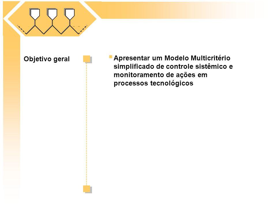 Objetivo geral Apresentar um Modelo Multicritério simplificado de controle sistêmico e monitoramento de ações em processos tecnológicos.