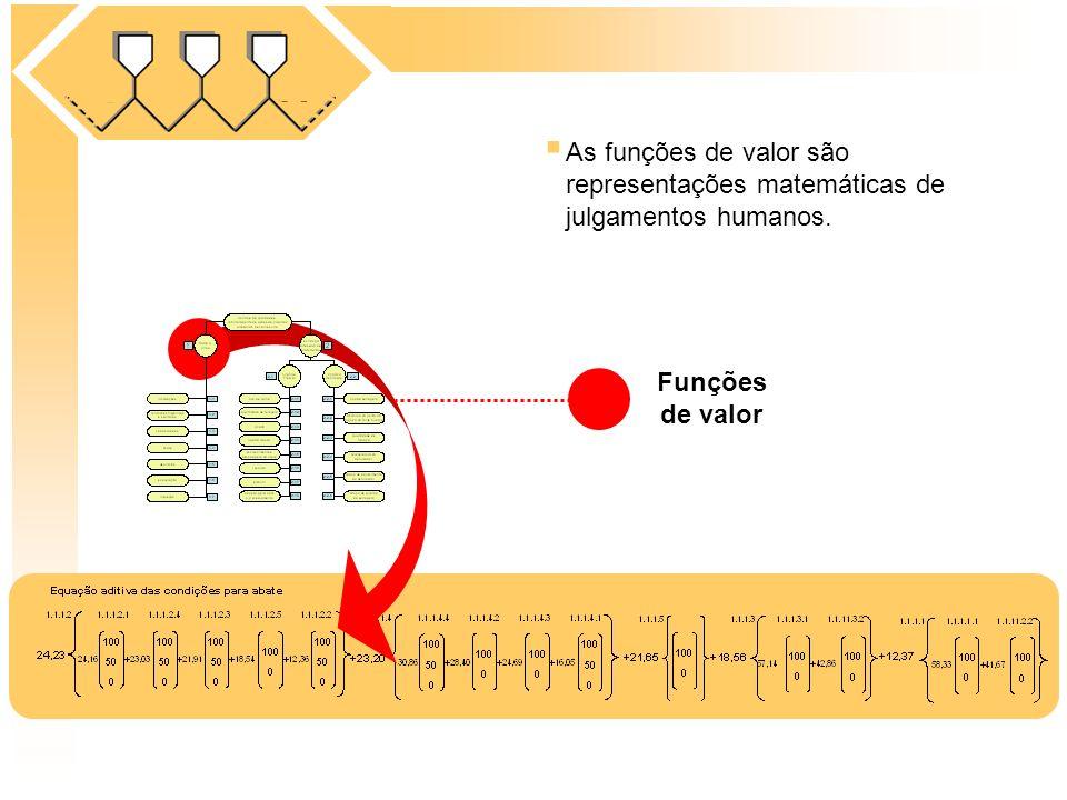 As funções de valor são representações matemáticas de julgamentos humanos.