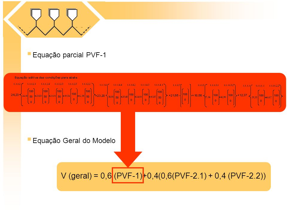 V (geral) = 0,6 (PVF-1)+0,4(0,6(PVF-2.1) + 0,4 (PVF-2.2))