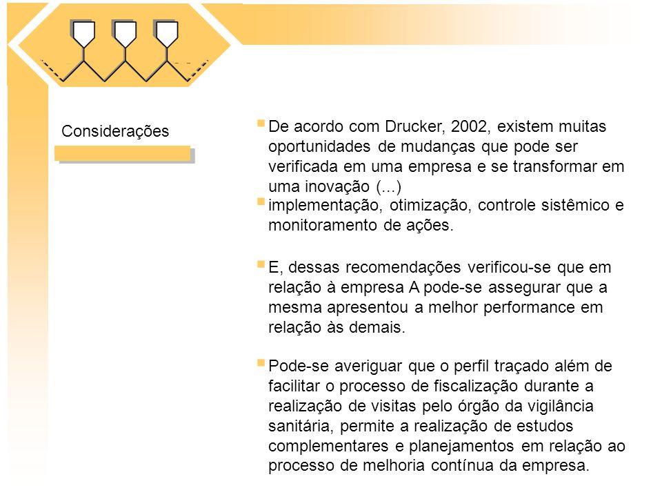 De acordo com Drucker, 2002, existem muitas oportunidades de mudanças que pode ser verificada em uma empresa e se transformar em uma inovação (...)