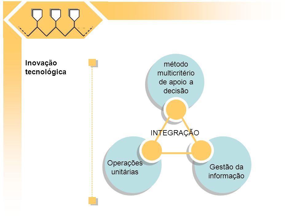 método multicritério de apoio a decisão