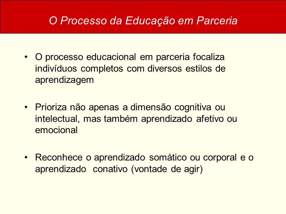 O Processo da Educação em Parceria