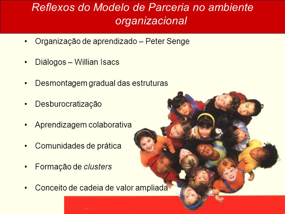 Reflexos do Modelo de Parceria no ambiente organizacional