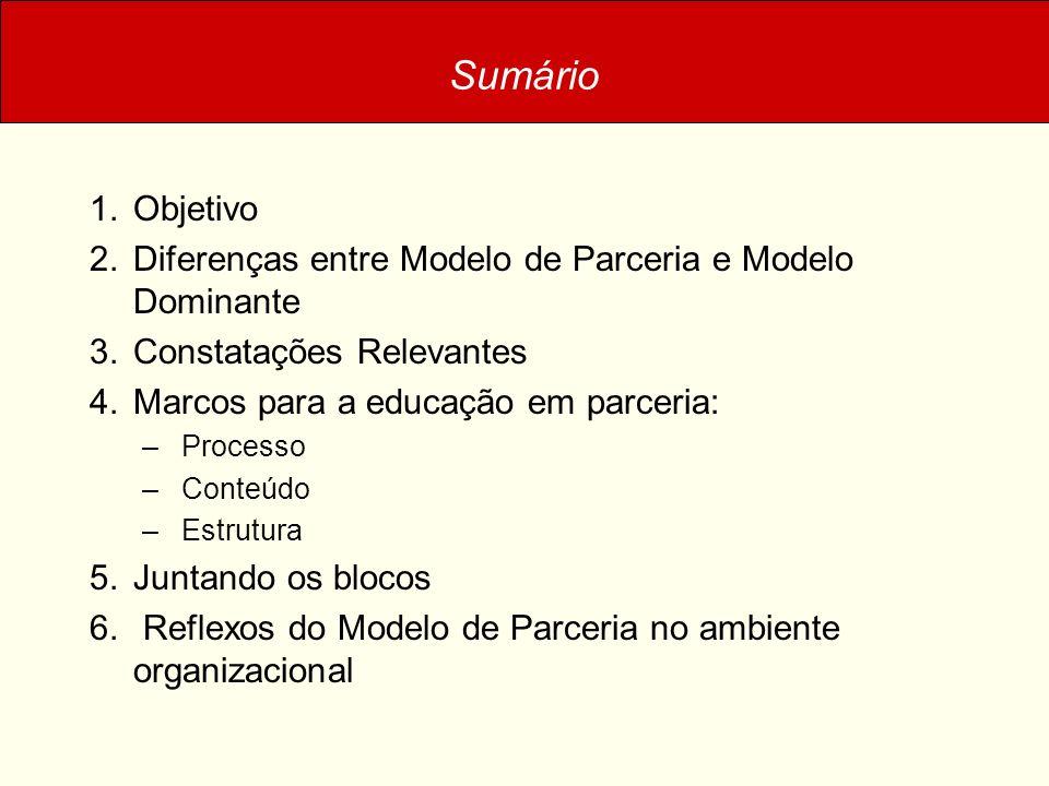 Sumário Objetivo. Diferenças entre Modelo de Parceria e Modelo Dominante. Constatações Relevantes.