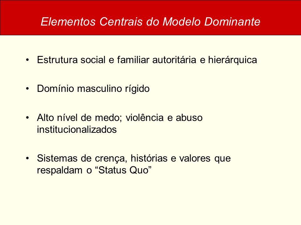Elementos Centrais do Modelo Dominante