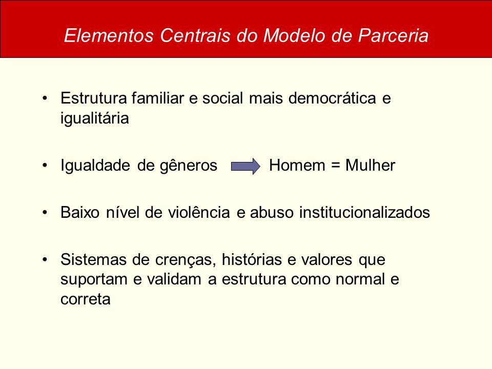 Elementos Centrais do Modelo de Parceria