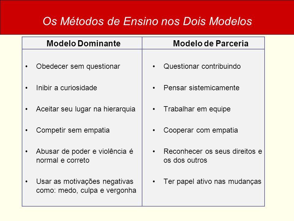 Os Métodos de Ensino nos Dois Modelos