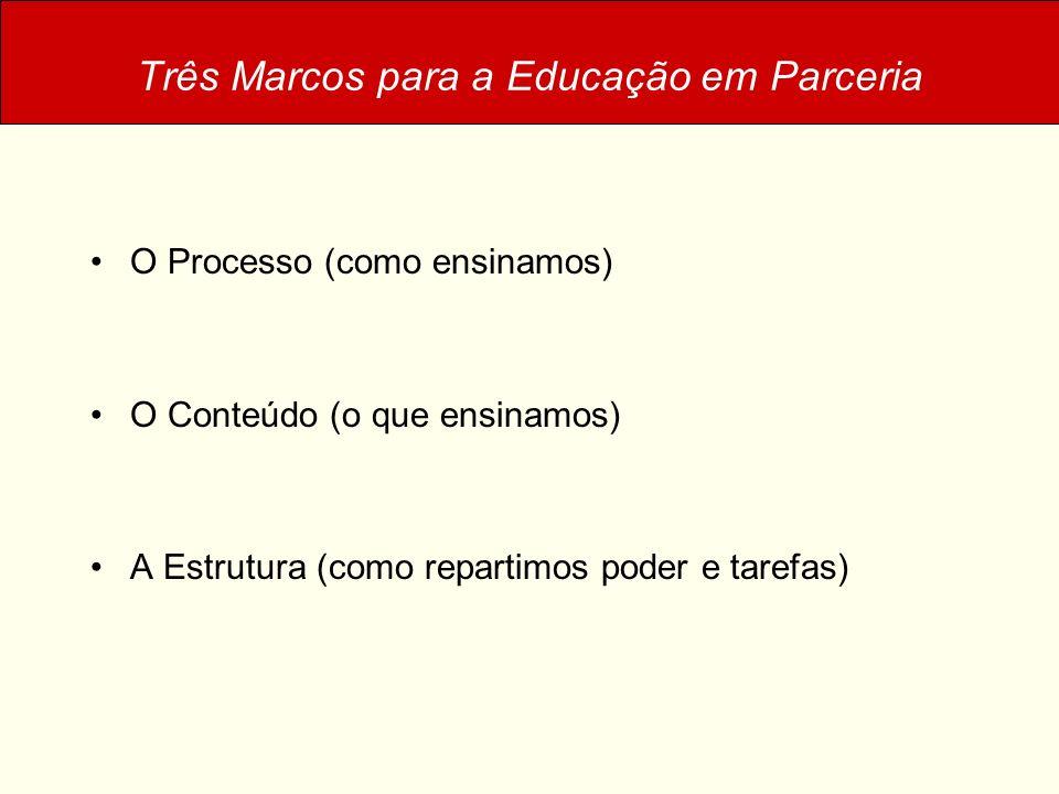 Três Marcos para a Educação em Parceria
