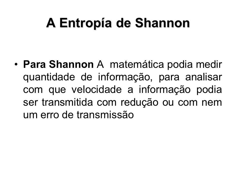 A Entropía de Shannon