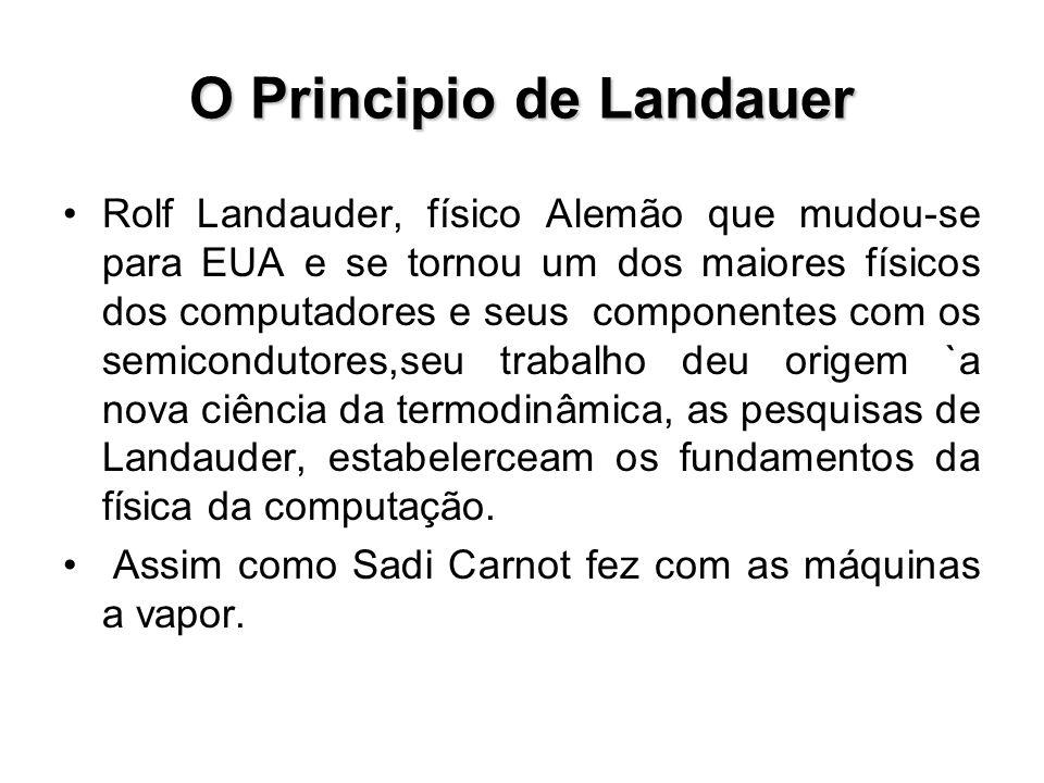 O Principio de Landauer